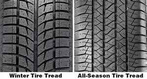 snow tire vs all season
