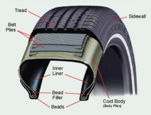 tire-construction-diagram