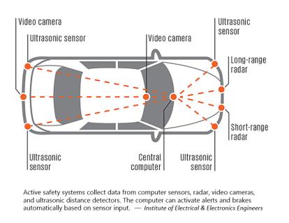 IEEE driverless-car-B3