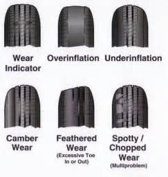 tire chart